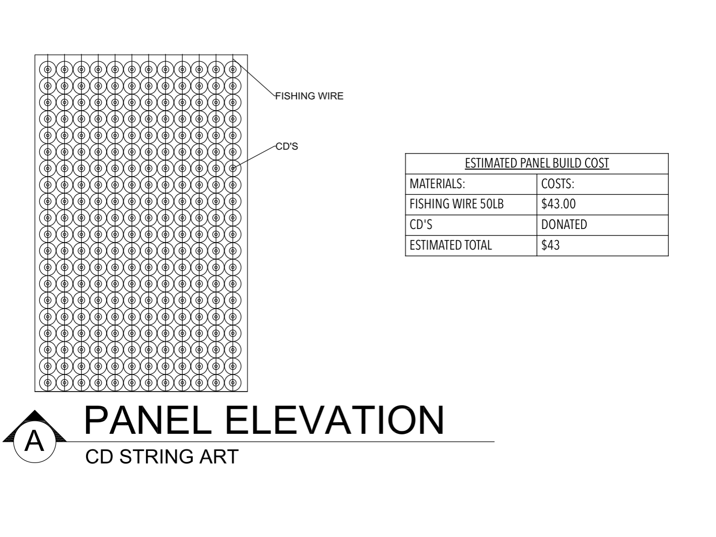 Panel Elevation A