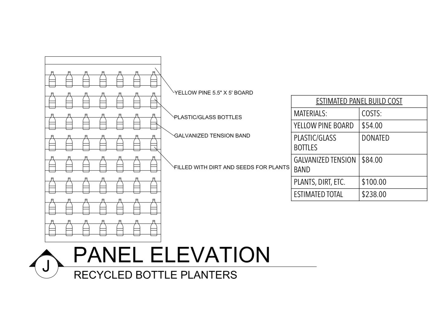 Panel Elevation J