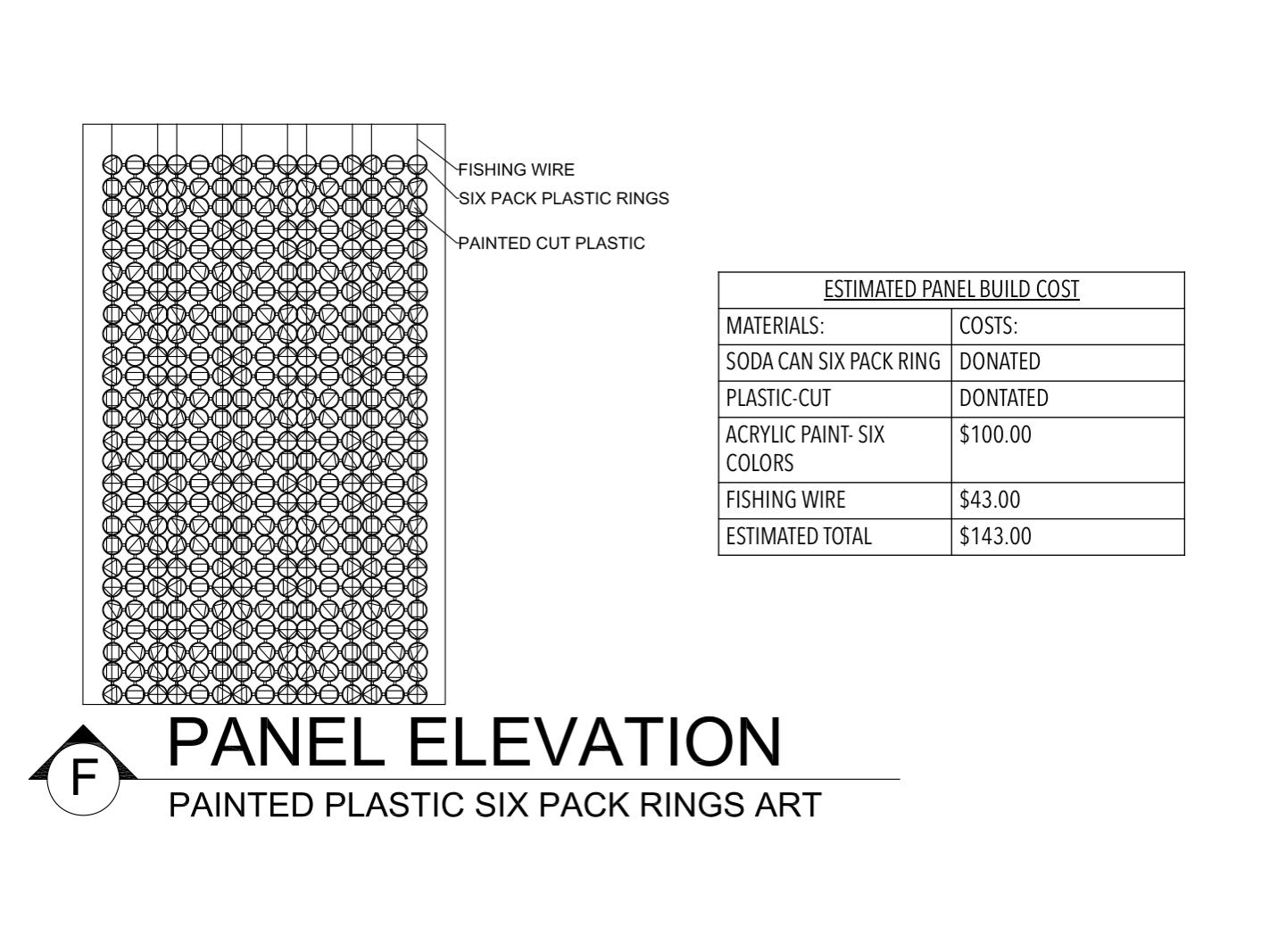 Panel Elevation F