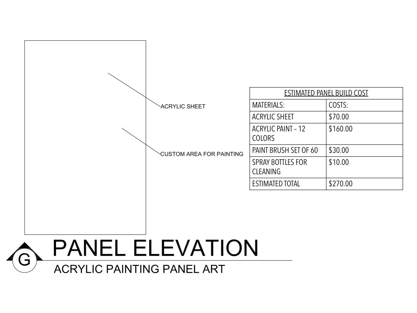 Panel Elevation G