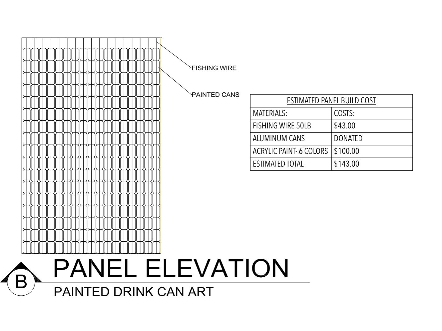 Panel Elevation B