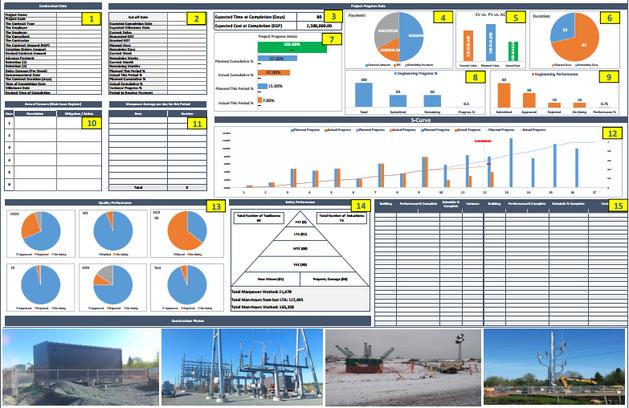 weekly dashboard template