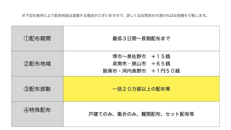エリア料金7.28.001.jpeg