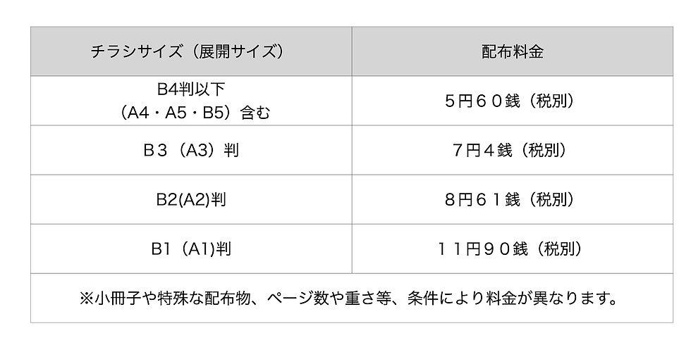 アスターポスティング価格表.001.jpeg