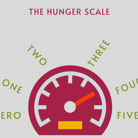 A Useful Hunger Scale