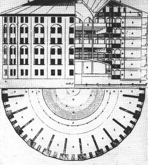 Sectional sketch of Jeremy Bentham's physical structure, Panopticon