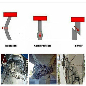 The difference between Buckling, Compression & Shear