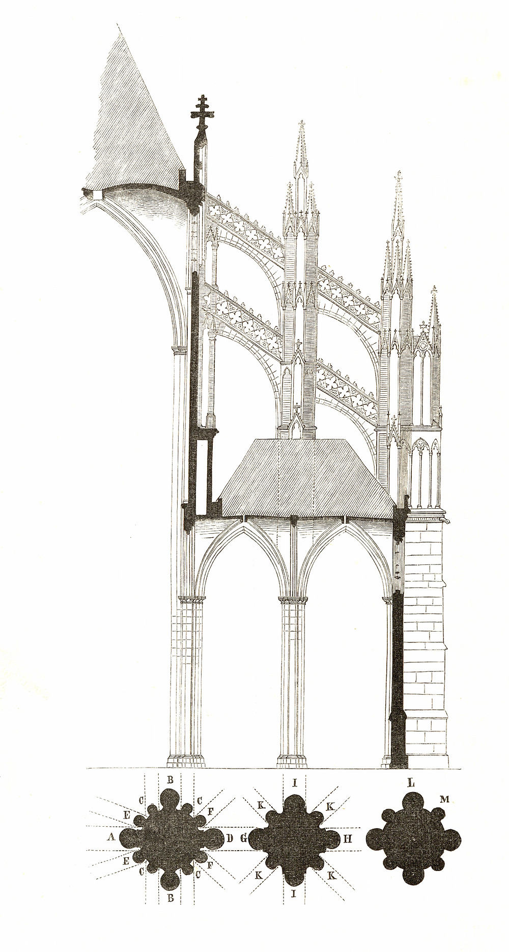 Cologne Cathedral Sketch
