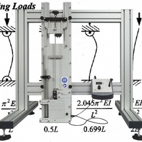 Buckling of Slender Struts/Columns - Lab Report Explained