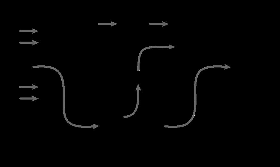 Vernacular Architecture - WINDCATCHER SYSTEM
