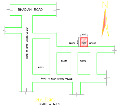 How to Read Structural Drawing – A Step by Step Guide