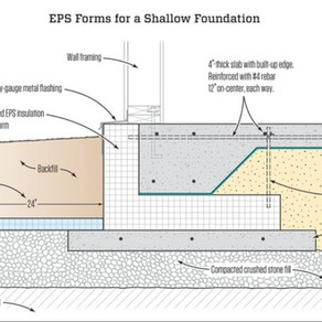Why do people use frost-free or frost-protected shallow foundations (FPSF) in cold climates?