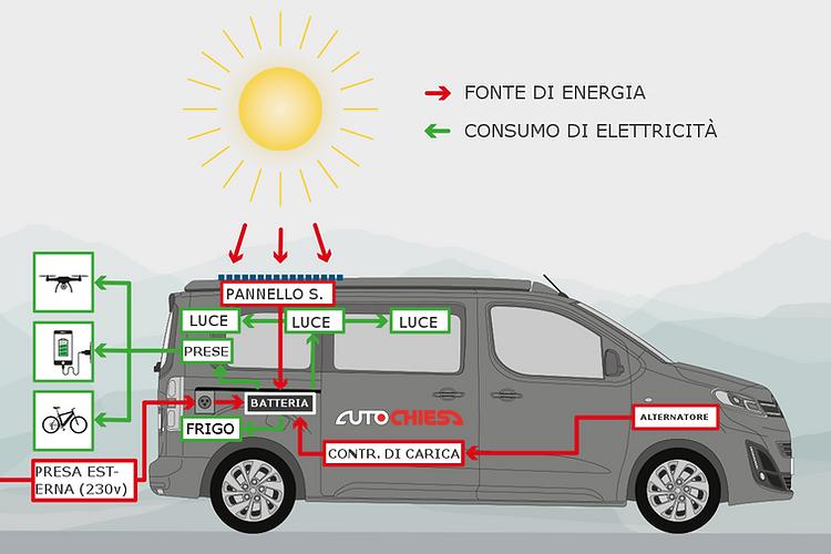 Grafik_Stromkreislauf_FR.png