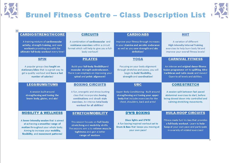BFC Class Descriptions - Sept '21.png