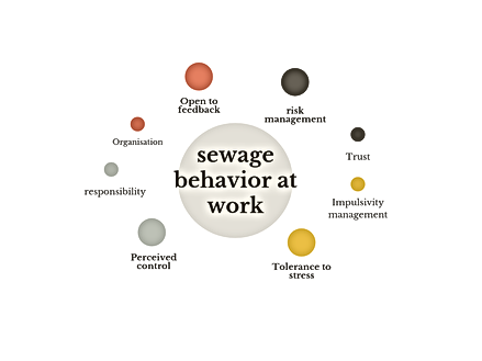 sewage behavior at work.png
