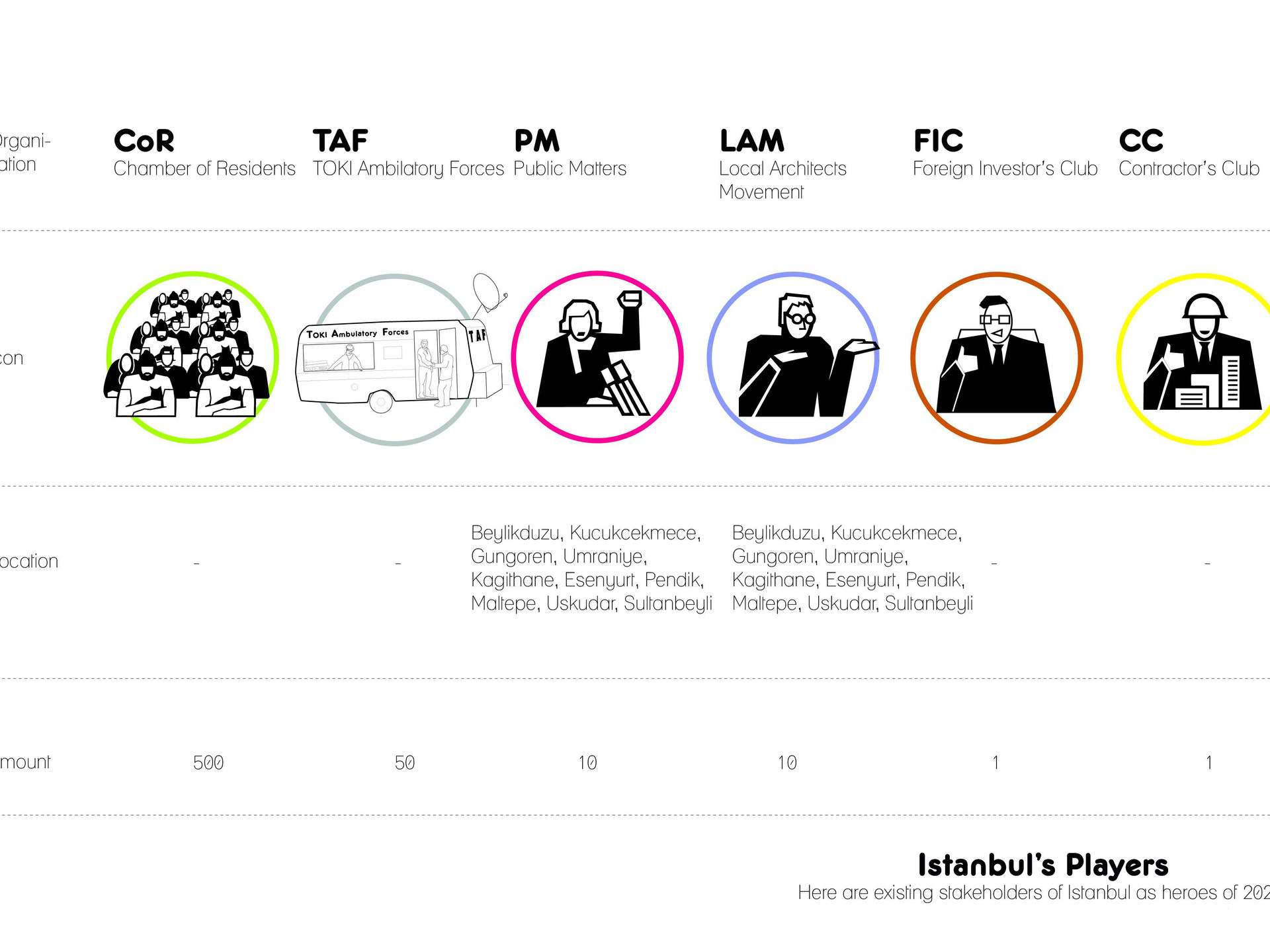 Here are existing stakeholders of Istanbul as heroes of 2023. All rights reserved