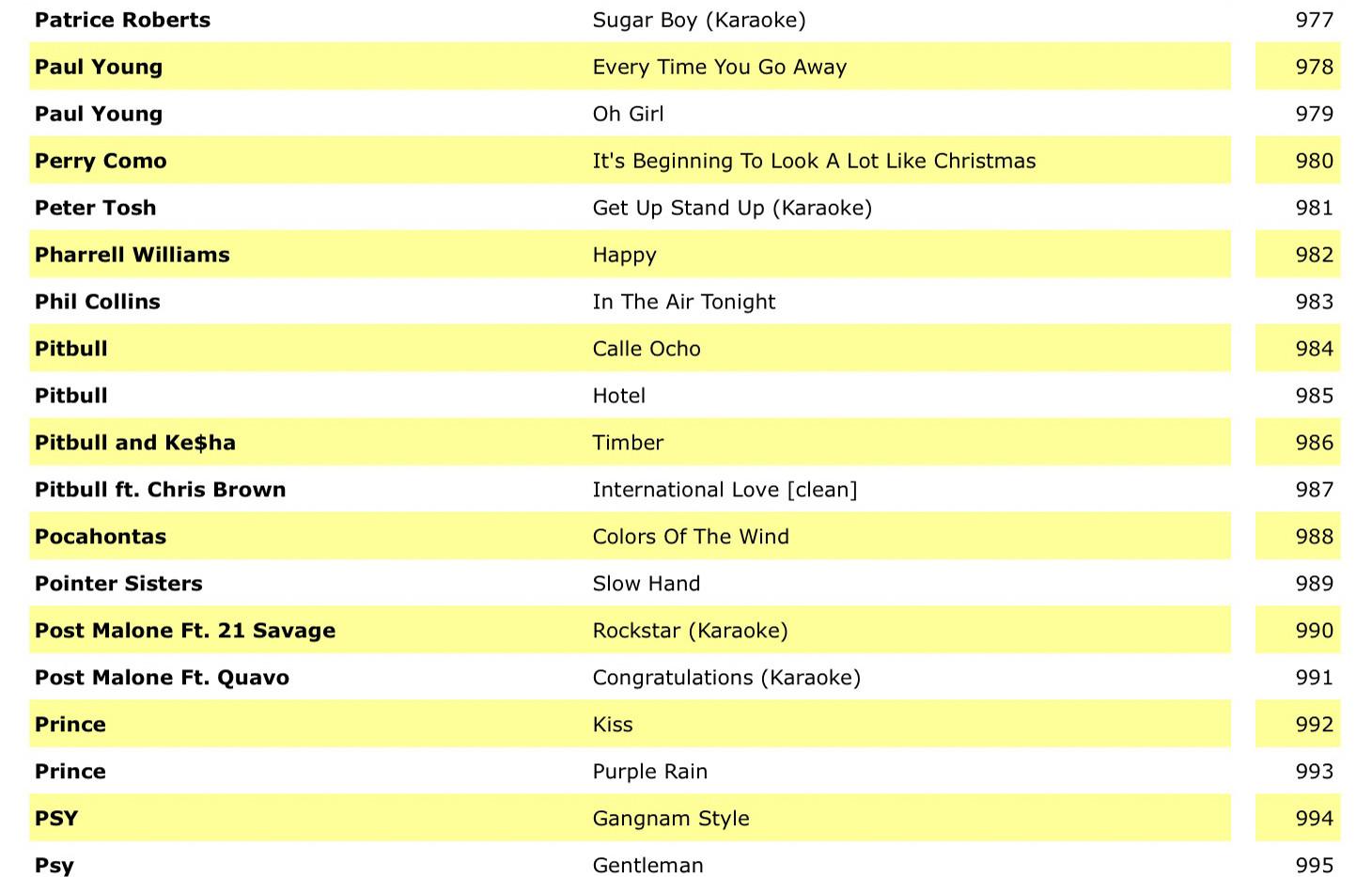 Karaoke Song List  (2019) (by ARTIST) 28