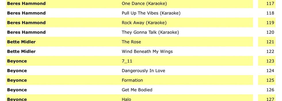 Karaoke Song List  (2019) (by ARTIST) 4.