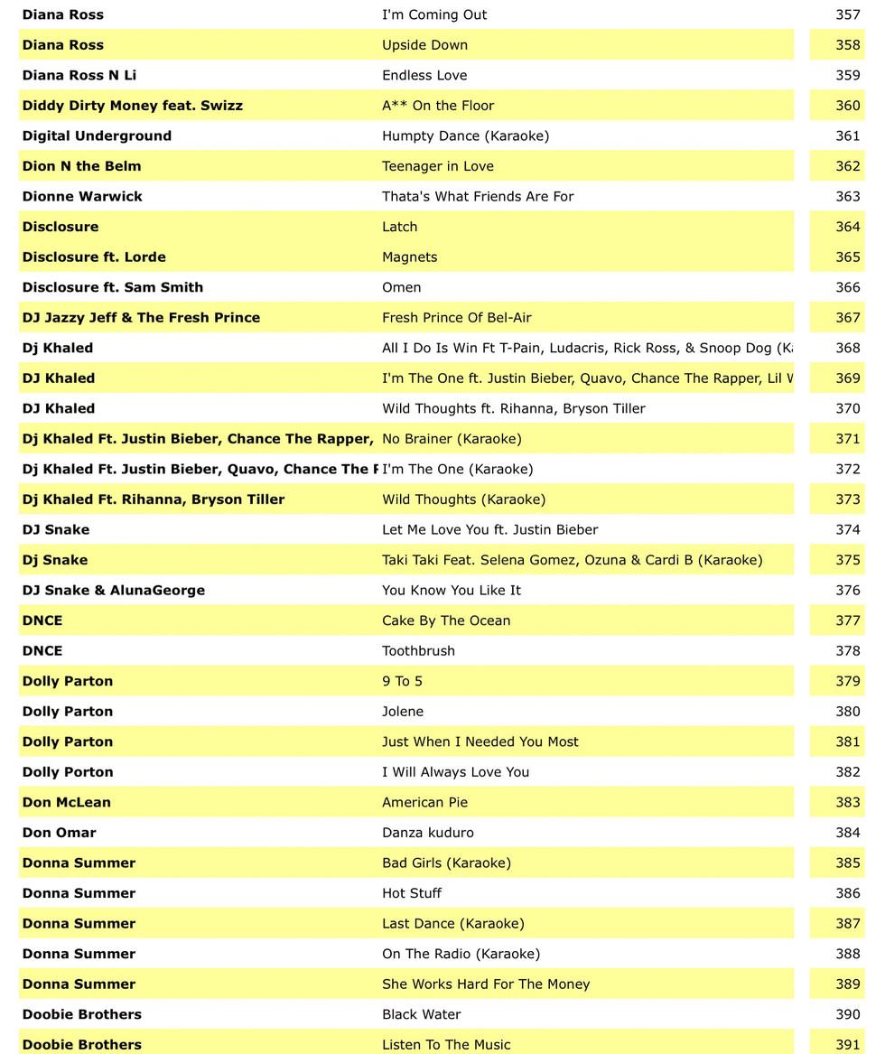 Karaoke Song List  (2019) (by ARTIST) 11
