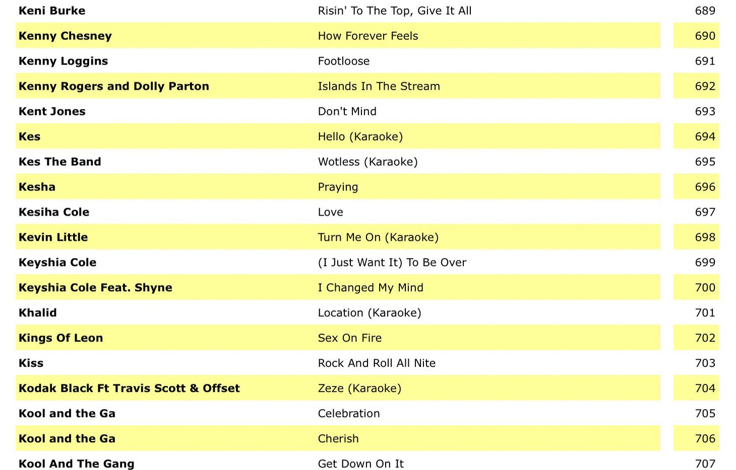 Karaoke Song List  (2019) (by ARTIST) 20
