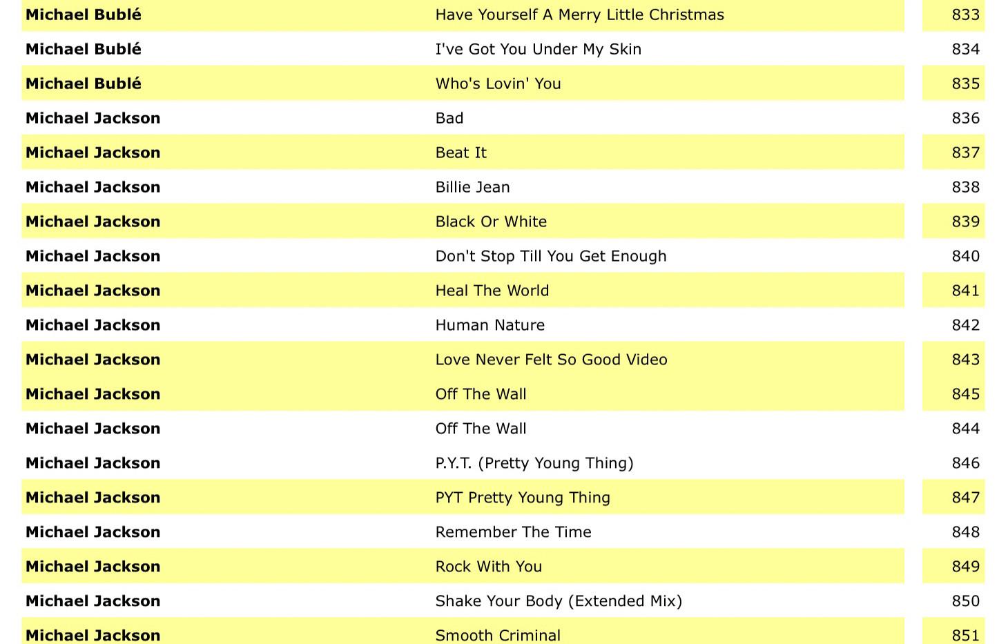 Karaoke Song List  (2019) (by ARTIST) 24