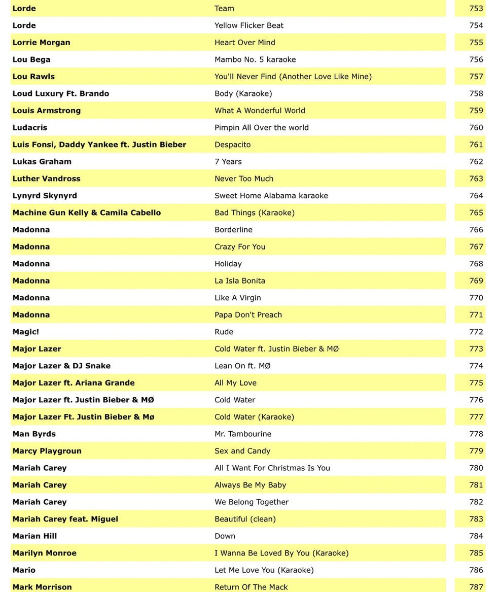 Karaoke Song List  (2019) (by ARTIST) 22