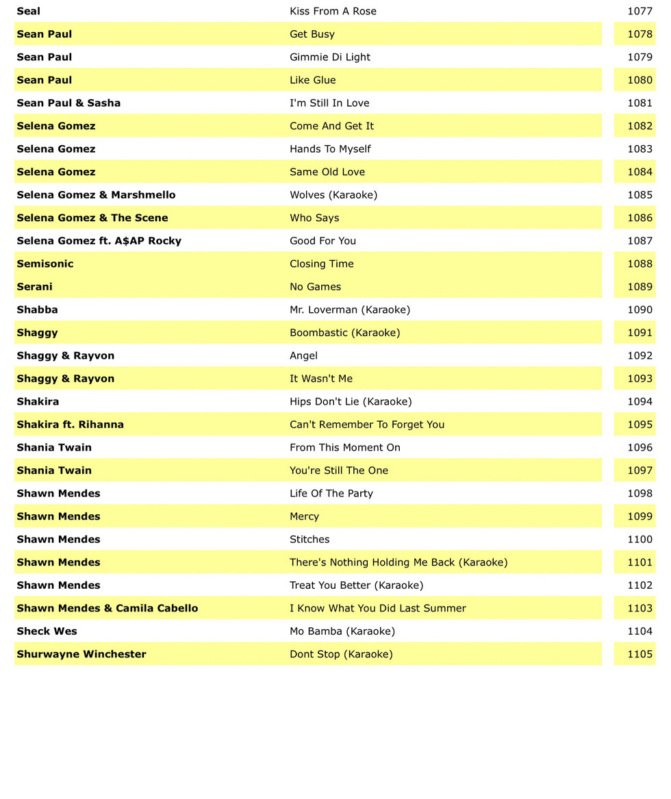 Karaoke Song List  (2019) (by ARTIST) 31