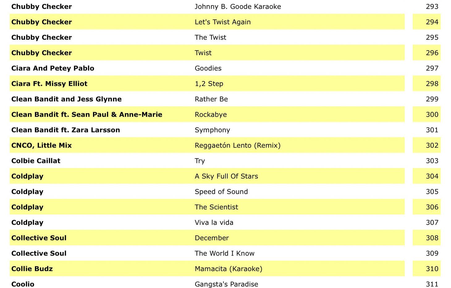 Karaoke Song List  (2019) (by ARTIST) 9.
