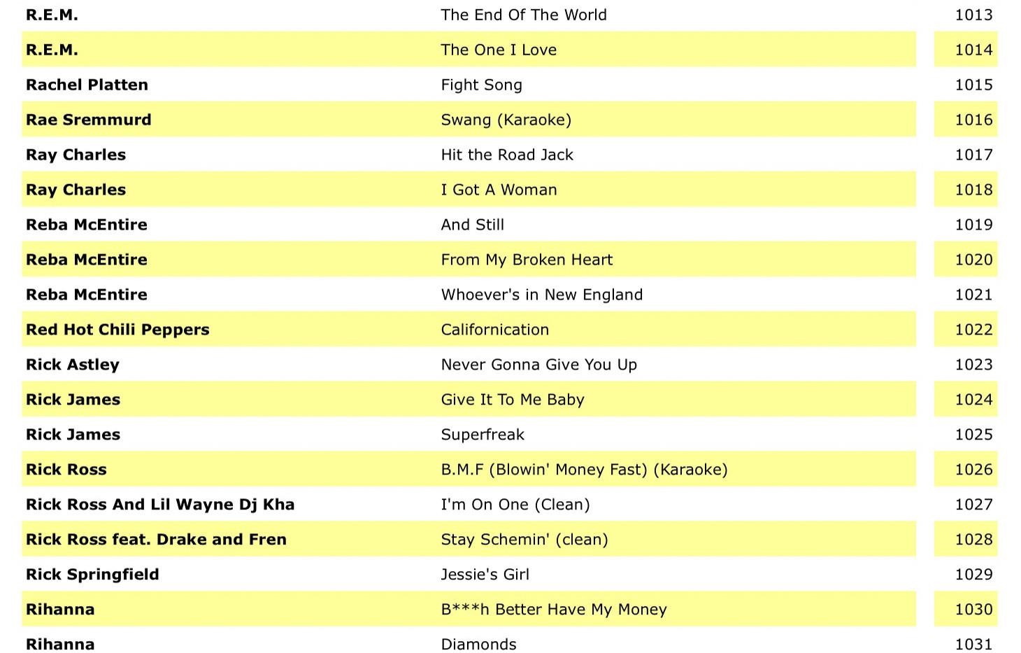 Karaoke Song List  (2019) (by ARTIST) 29