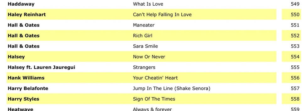 Karaoke Song List  (2019) (by ARTIST) 16