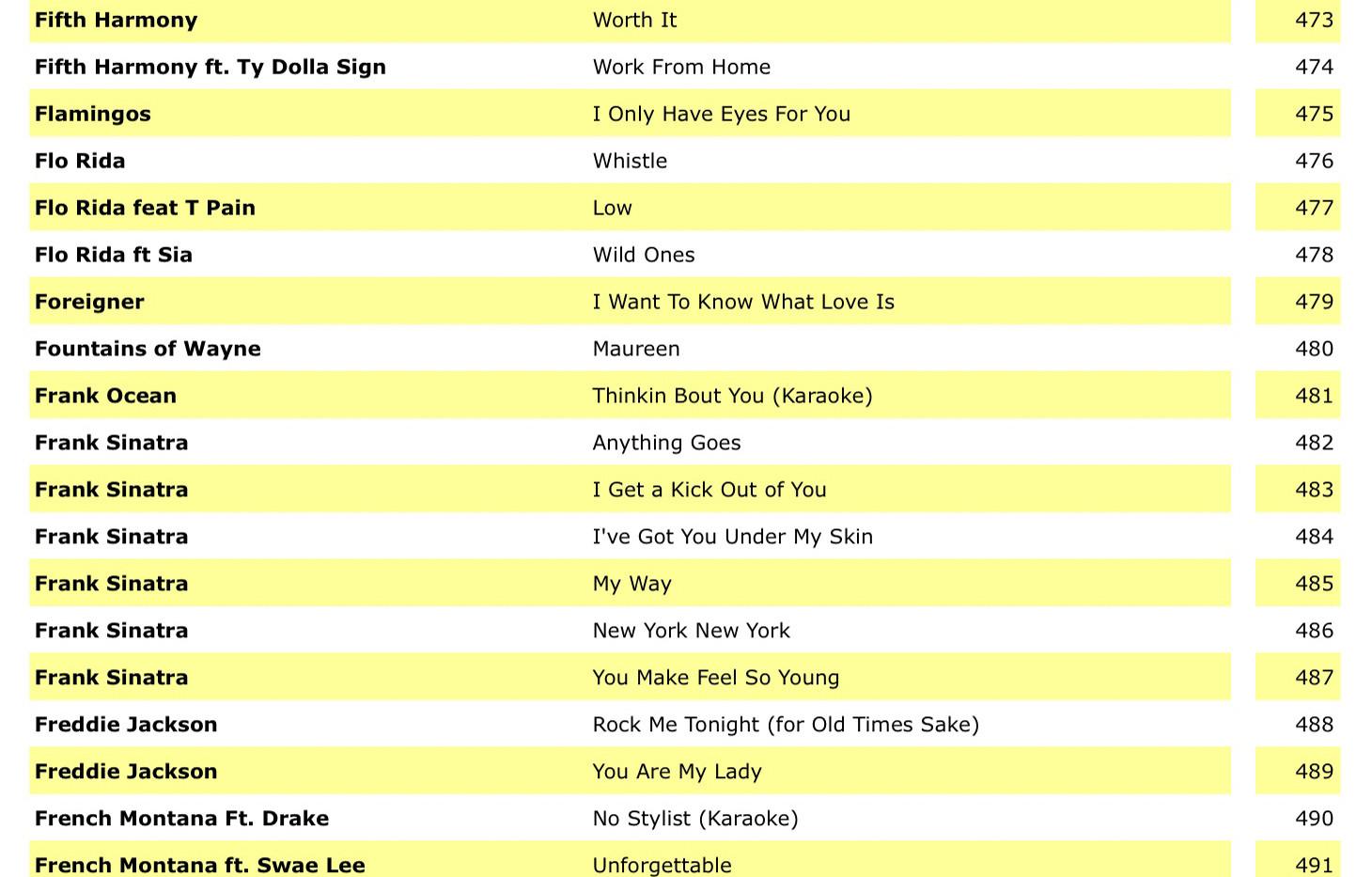 Karaoke Song List  (2019) (by ARTIST) 14