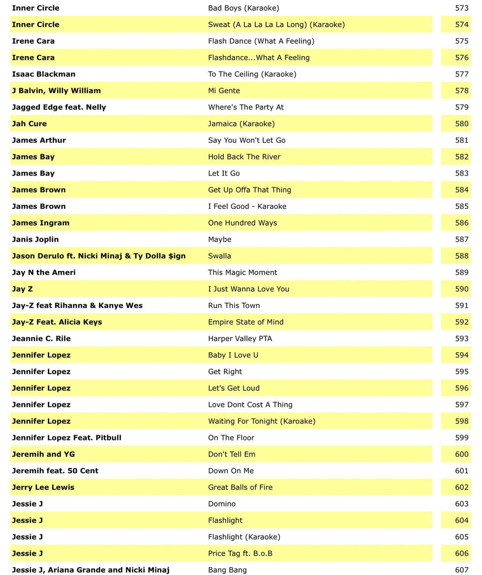 Karaoke Song List  (2019) (by ARTIST) 17