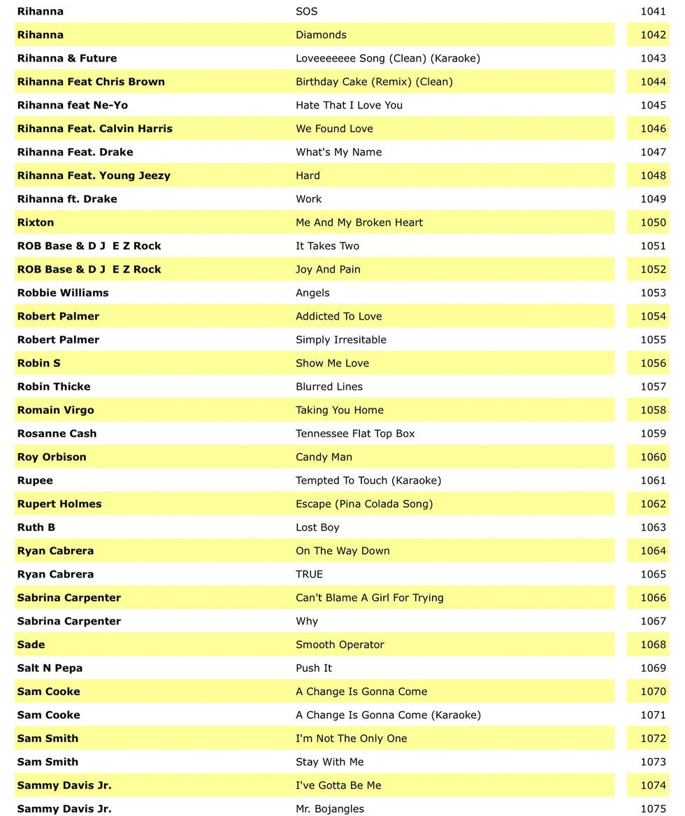 Karaoke Song List  (2019) (by ARTIST) 30