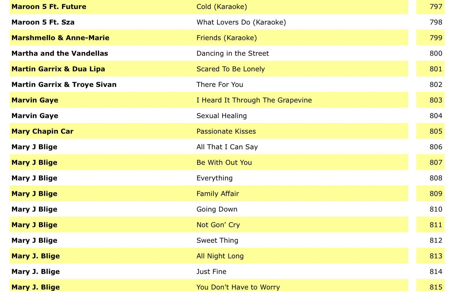 Karaoke Song List  (2019) (by ARTIST) 23