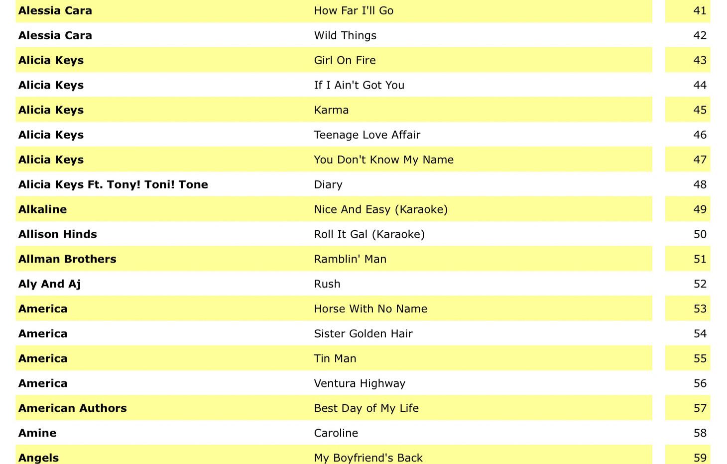 Karaoke Song List  (2019) (by ARTIST) 2.