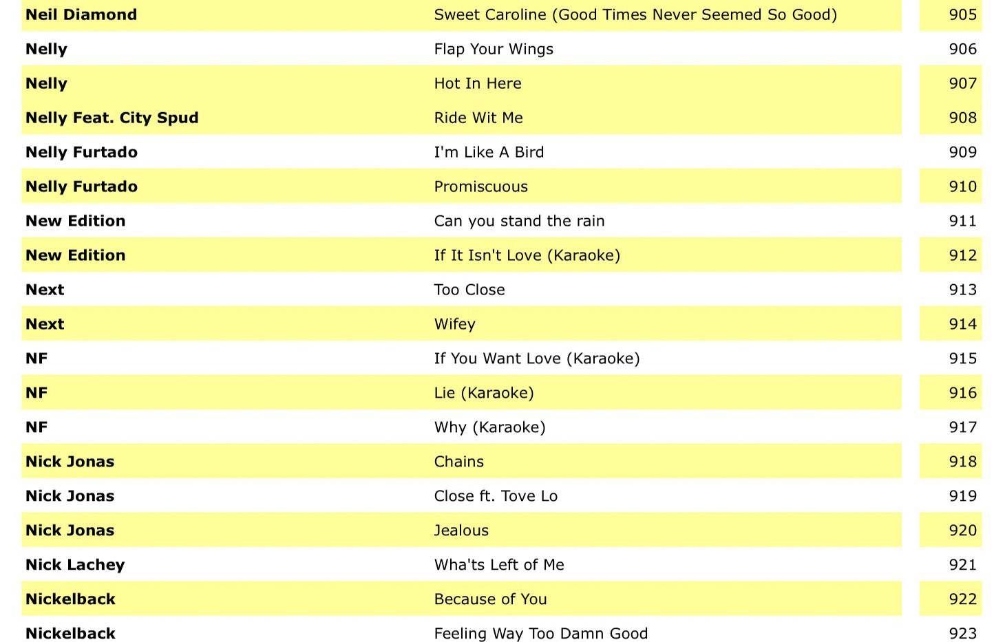 Karaoke Song List  (2019) (by ARTIST) 26