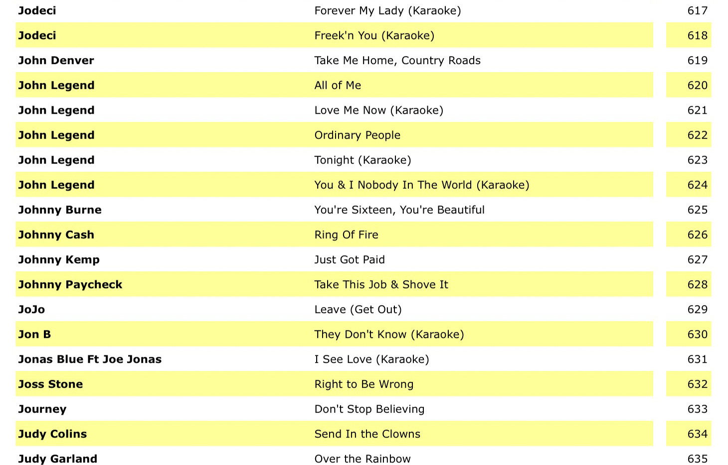 Karaoke Song List  (2019) (by ARTIST) 18