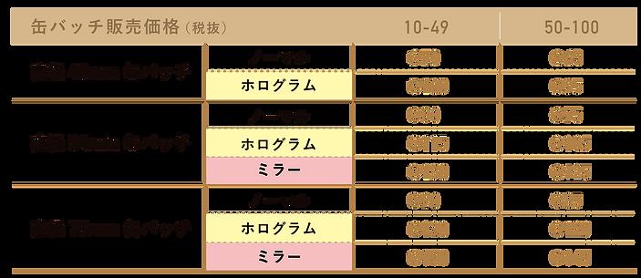 缶バッチ値段表.png