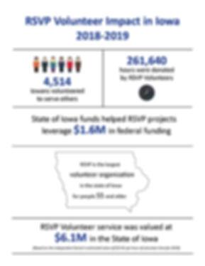 2020 Volunteer Impact Handout.jpg