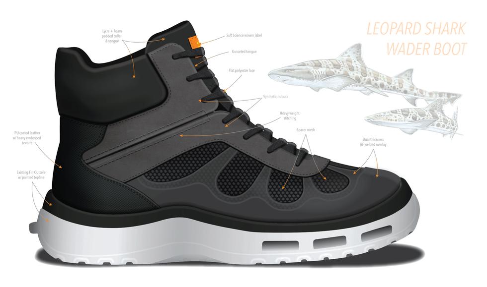 Footwear Design & Development
