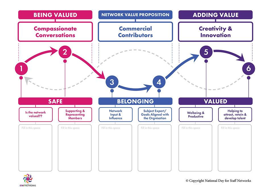 The Value Continuum.jpg