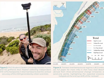 Citizen Scientists and Beach Erosion on the ISPRS Student Consortium Newsletter