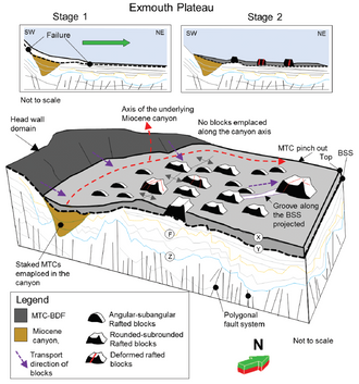New Paper from the DU Marine Mapping Group about the Rafted Blocks in the Exmoth Plateau