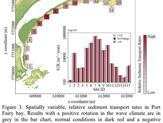 A New Paper about Predicting Compartment-scale Climate Change Impacts!