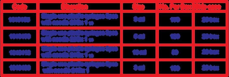 Masco Plastic Syringes eng-01-01-min.png
