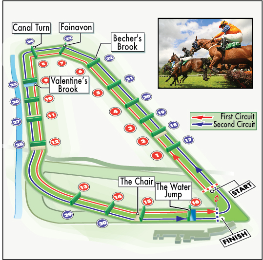 Grand National graphic