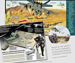 News Information Graphics