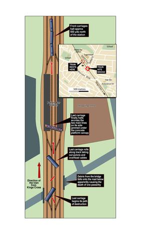 Train Crash - news info graphic