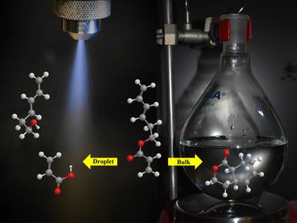 Microdroplet Chemistry