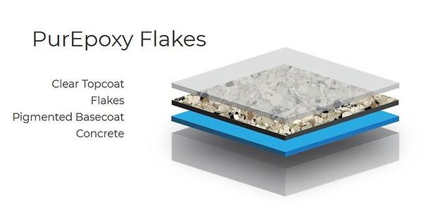 pureepoxy-flakes_edited.jpg
